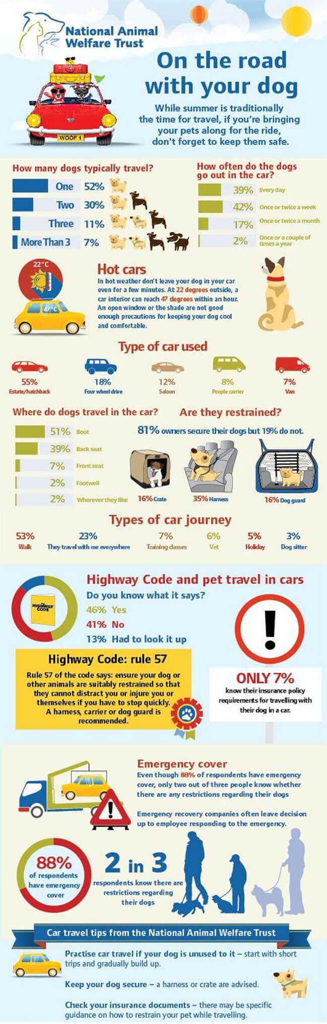Pets-trust-infograph